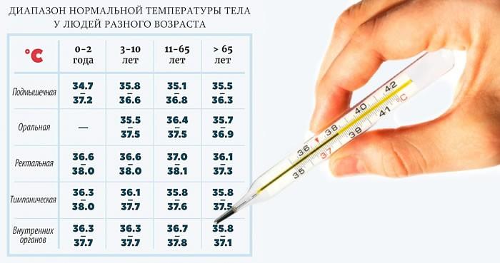 039 1 - Что делать при боли в животе или при боли в боку с температурой, отвечает доктор Маматов